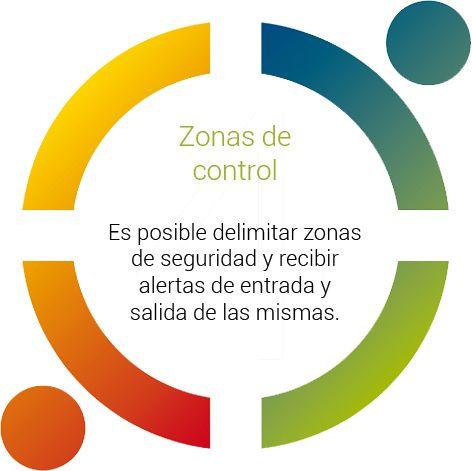 dispositivo gps control zonas