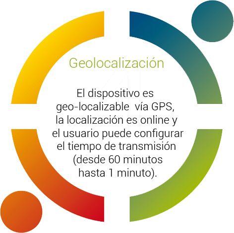 dispositivo gps geolocalizacion